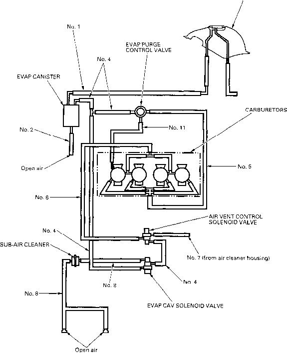 Honda Cbr Fuel Tank Floats on Ford Evaporative Emission System Diagram