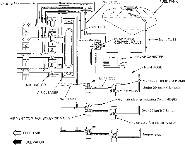 cbr 600 engine diagram  diagrams  auto parts catalog and