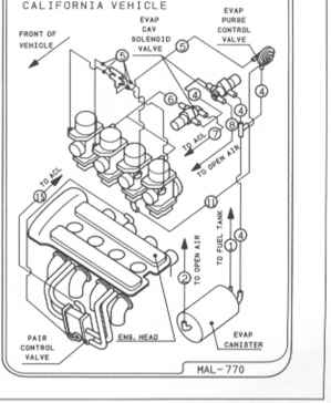 Honda Cbr 600 Engine Diagram on triumph bonneville wiring diagram