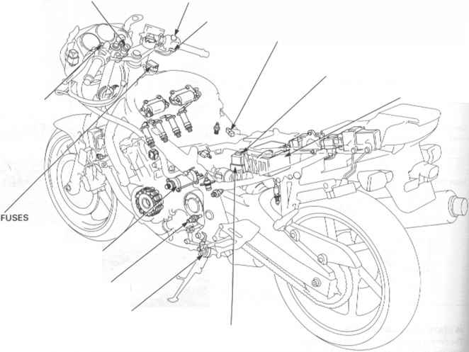 ignition timing - honda cbr 600 1995-1996