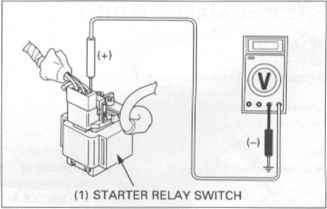 Starter relay switch honda cbr 600 1995 1996 kappa motorbikes suzuki bandit 600 starter relay swarovskicordoba Choice Image