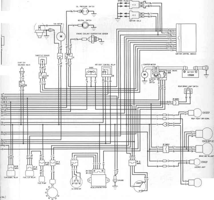 [SCHEMATICS_4US]  05 Cbr600rr Wiring Diagram Diagram Base Website Wiring Diagram -  LOVEVENNDIAGRAM.FONDAZIONEDONNAREGINA.IT | Honda Cbr Wiring Diagram |  | Diagram Base Website Full Edition - fondazionedonnaregina.it