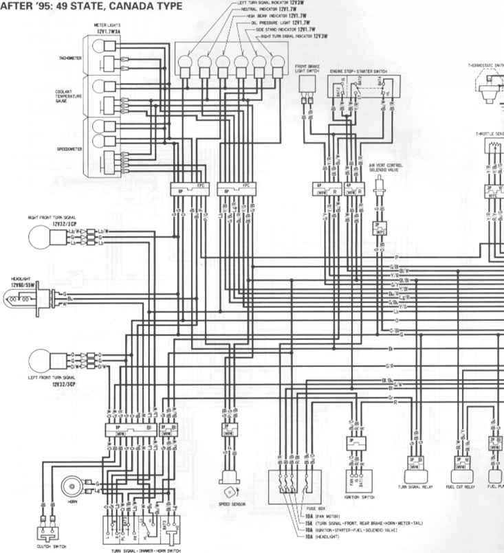 Wiring Diagrams - Honda Cbr 600 1995-1996