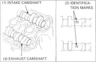 Camshaft Installation - Honda CBR 600 1995-1996 - Kappa Motorbikes