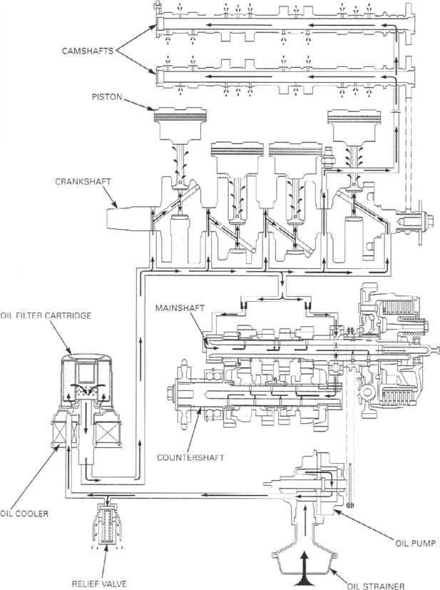 Steering Head Bearings - Honda Cbr 600 F4i
