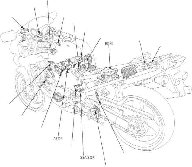 system location - honda cbr 600 f4i