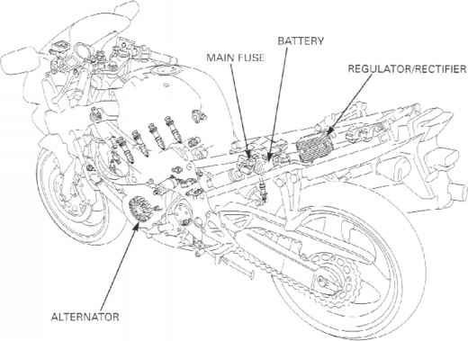 Cotter Bicycle Diagram