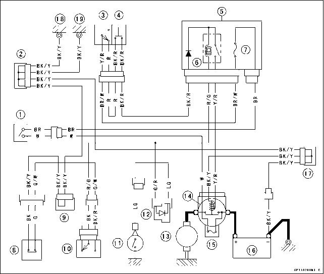 electrical system charging system - kawasaki z1000