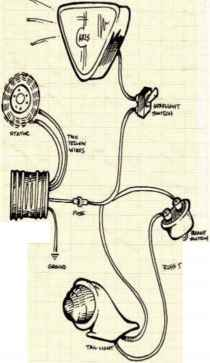 Hero Honda Bike Coil Diagram