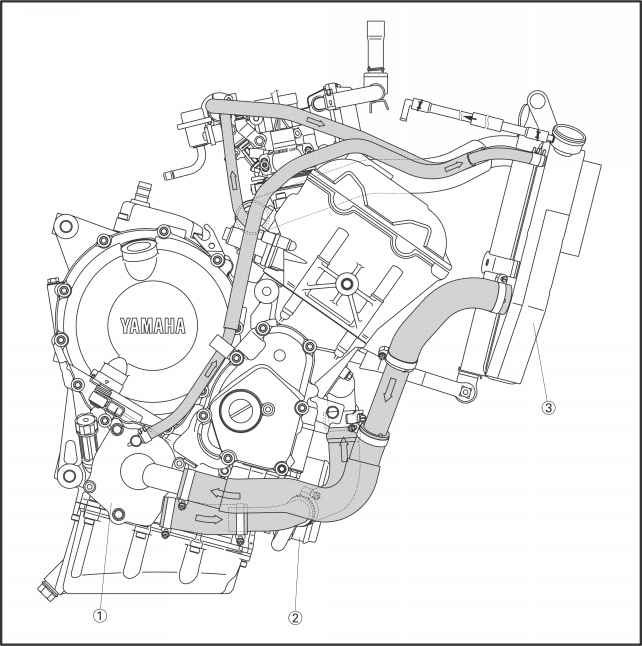 Cooling System Diagrams on engine and clutch