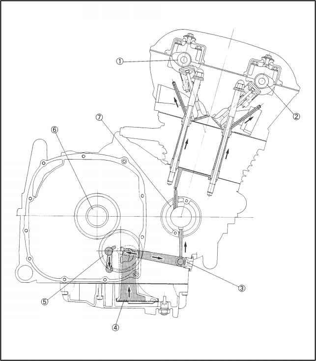 lubrication diagrams - yamaha xjr 1300