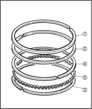 Piston Ring Gap Setting Yamaha Fazer